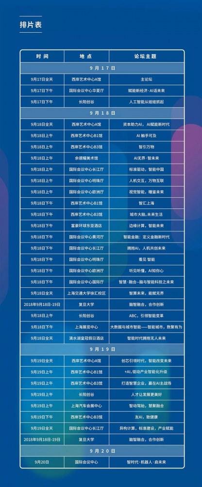 2018世界人工智能大会9月17日在上海举行