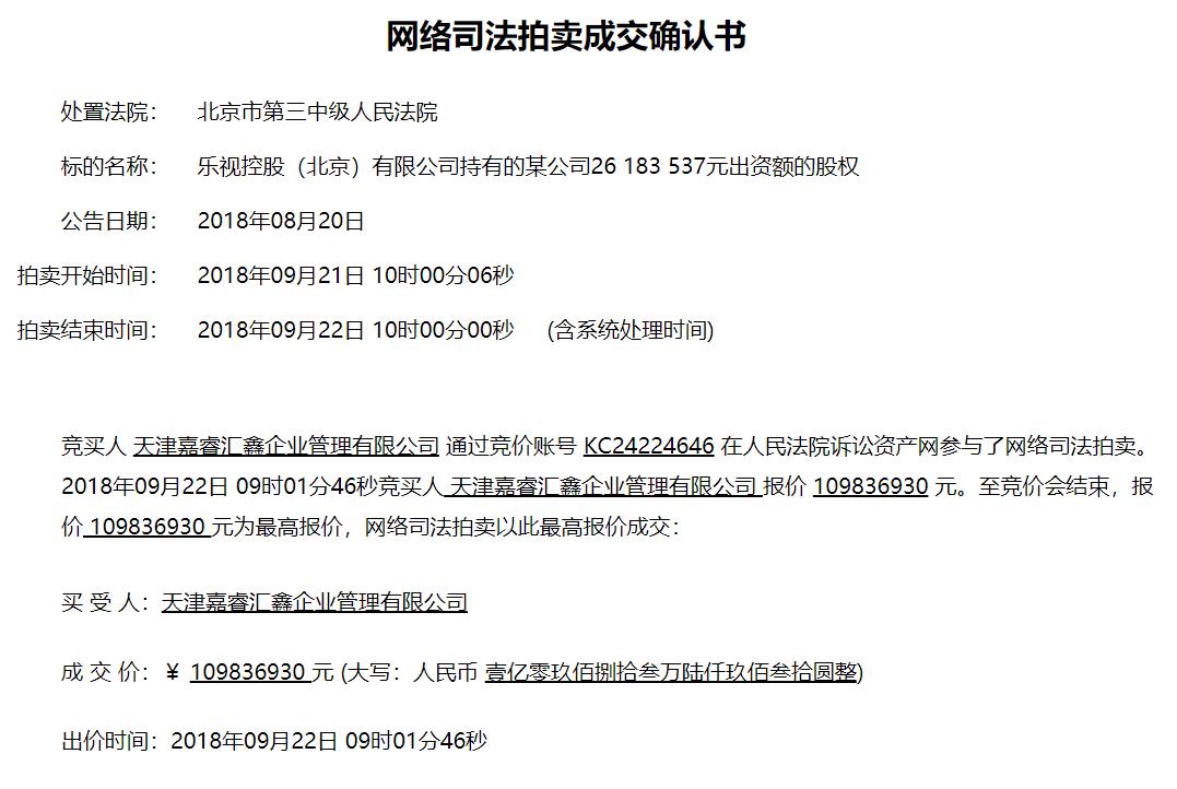 乐视资产拍卖结果出炉:孙宏斌7.73亿底价接盘 贾跃亭彻底出局