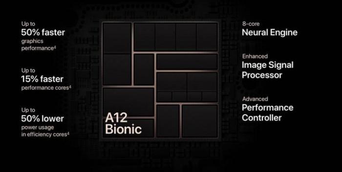苹果A12仿生芯片成本30美元 较A11增加9%