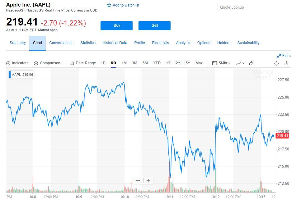 """高盛:iPhone在中国需求将""""迅速放缓"""" 苹果盈利或令人失望"""