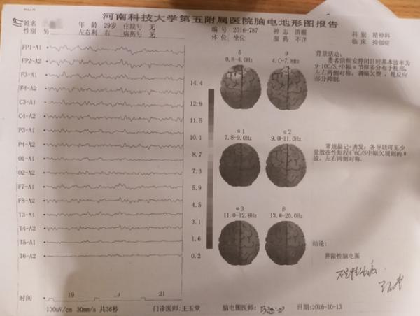 洛阳一大学生被疑患精神病 从宿舍被强送精神病院134天