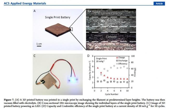 科学家利用3D打印技术成功制造任意形状的锂离子电池
