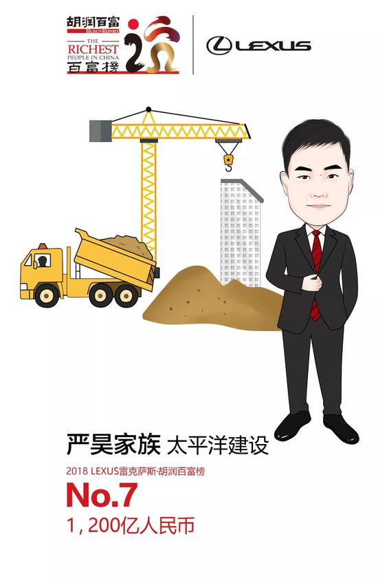 胡润80后富豪榜:拼多多黄峥950亿成白手起家新首富