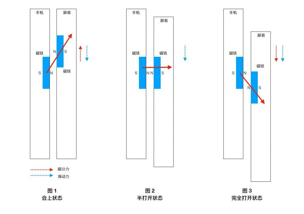 小米MIX 3磁动力滑盖全面屏解析