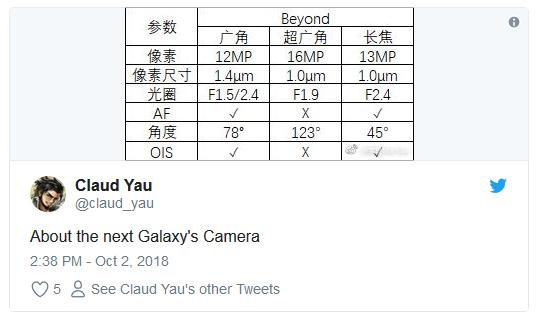 三星Galaxy S10+摄像头细节曝光