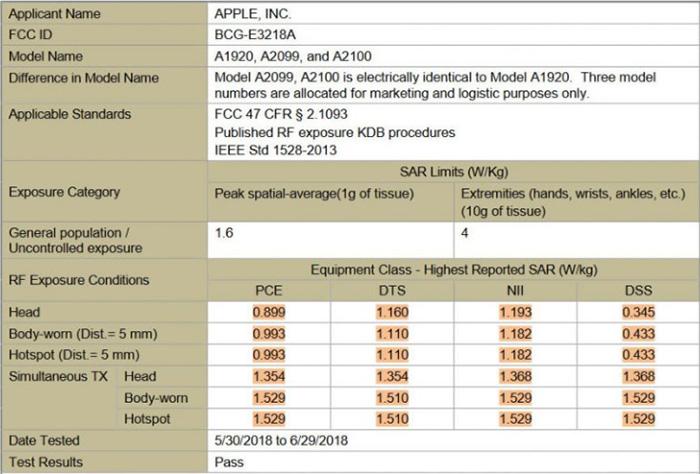 iPhone XS/XS Max信号不好、辐射还高?iPhone XR辐射更高
