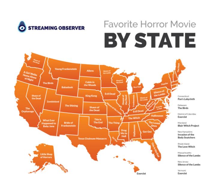 全美各州最受欢迎的流媒恐怖电影数据地图