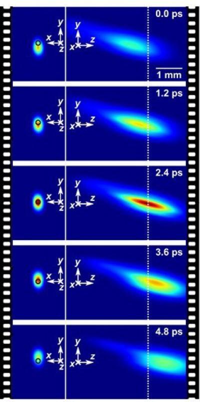 科学家发明史上最快相机 每秒可捕捉10万亿帧