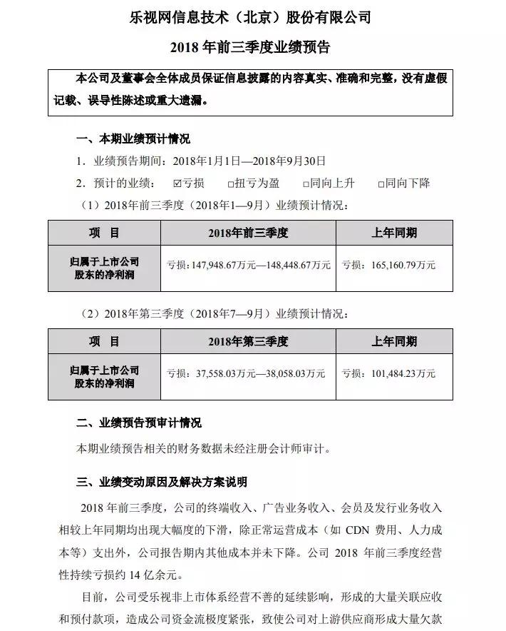 乐视网开怼贾跃亭:巨亏15亿你负责!周一表决董事会换届