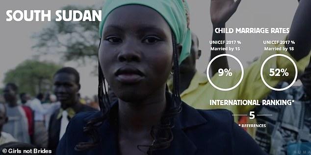 Facebook在南苏丹成为拍卖一名17岁少女的工具