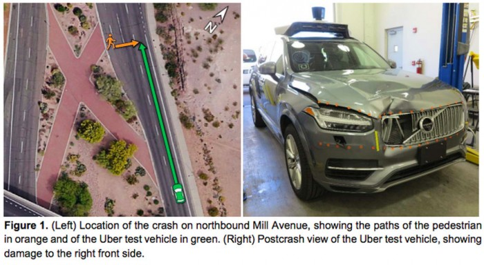 Uber无人车致死事故调查:紧急刹车功能被关闭