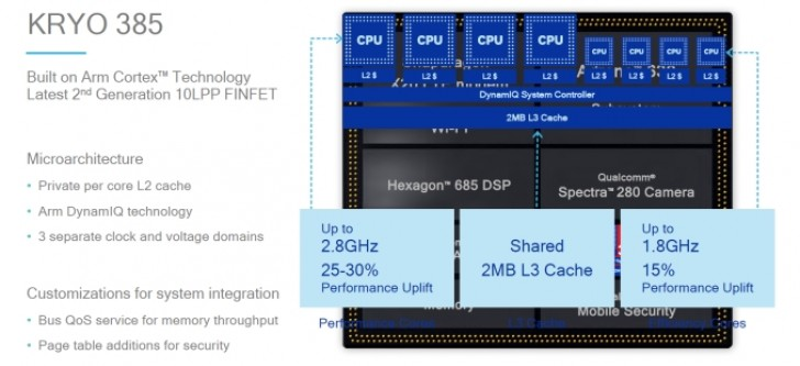 高通骁龙8150确定发布时间 关键信息进一步确认