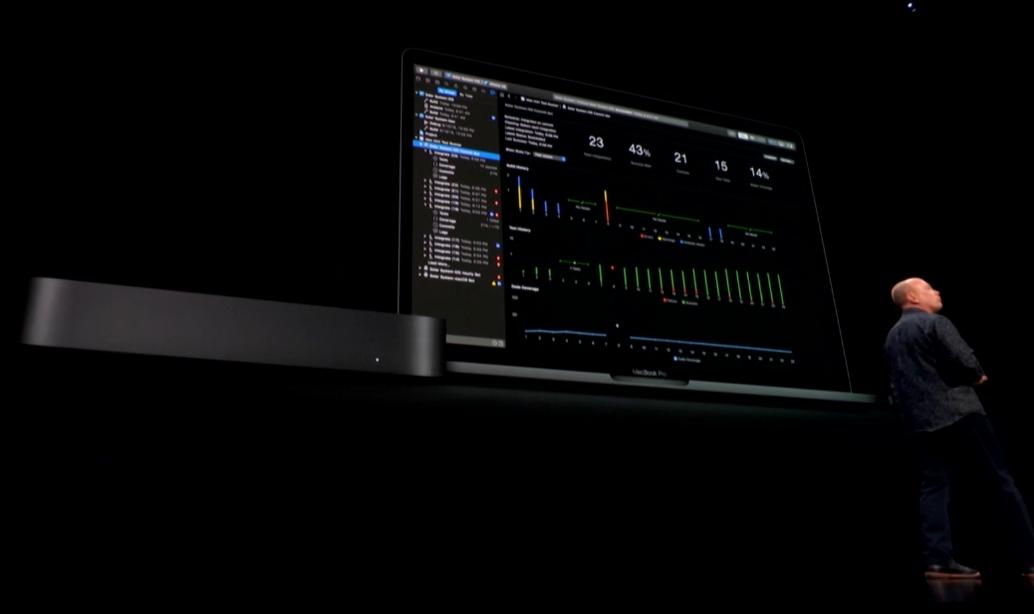 Mac mini四大使用场景 你日常会用它做什么?