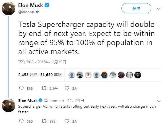 马斯克:特斯拉超充数量将在2019年翻倍