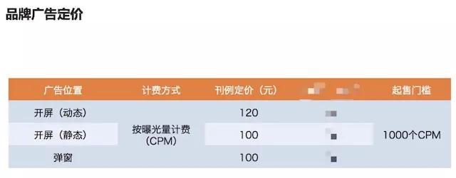 ofo广告收费再曝光:视频广告175万/天