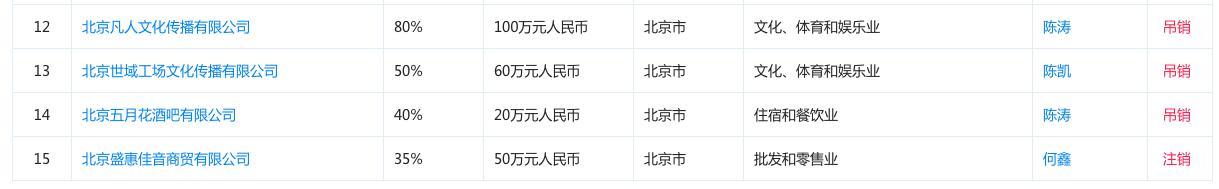 """歌手陈羽凡吸毒被抓的代价:名下11家公司蒙上阴影、小米""""躺枪"""""""