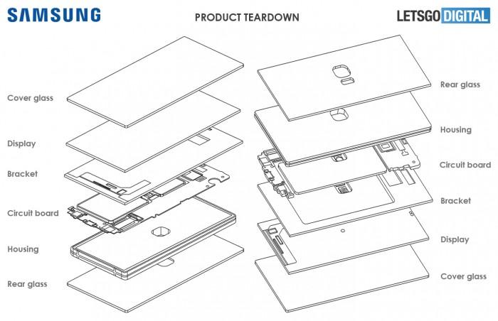 三星在专利图像中展示无边框智能手机的愿景