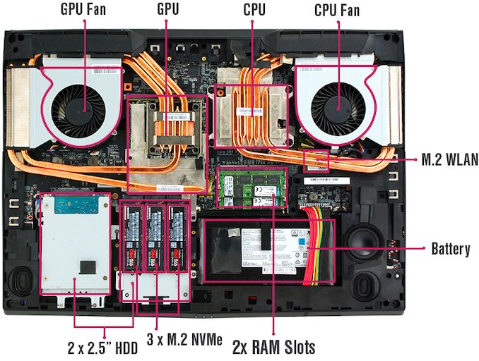 Eurocom发布世界最强笔记本:128GB+22TB CPU/GPU可升级