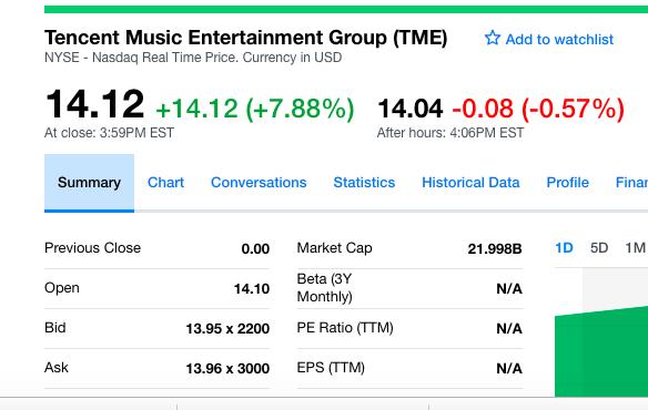 腾讯向股东分派腾讯音乐新股 合计约2.5亿港元