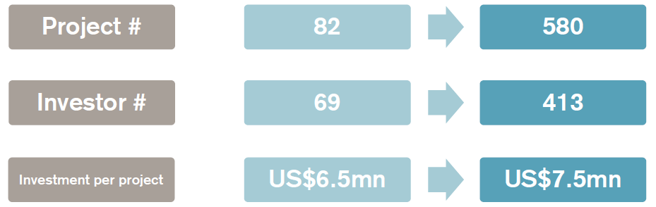 """瑞信10张图盘点中国独角兽:擅长""""割韭菜"""",科技水平""""仍需努力"""""""