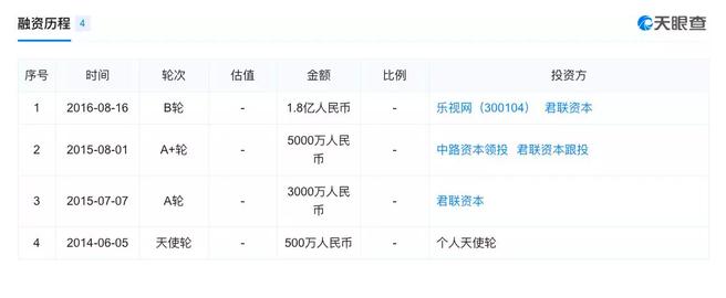 贾跃亭遭全球追债:14.8亿美元股权4套豪宅被冻结