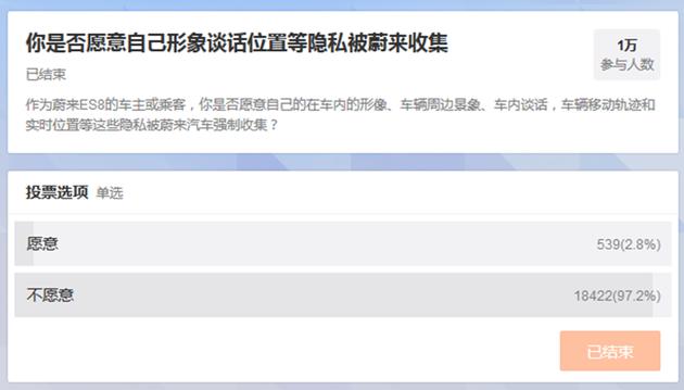 争议蔚来:ES8被指半成品 粉丝为李斌的情怀买单?