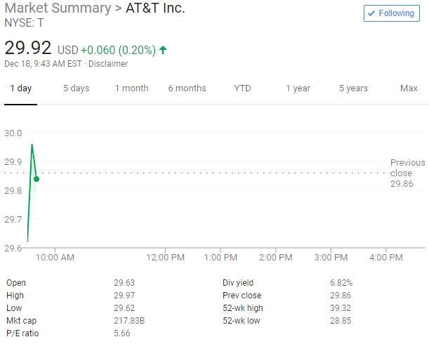 5G来了!AT&T服务本周五在美国首次上线
