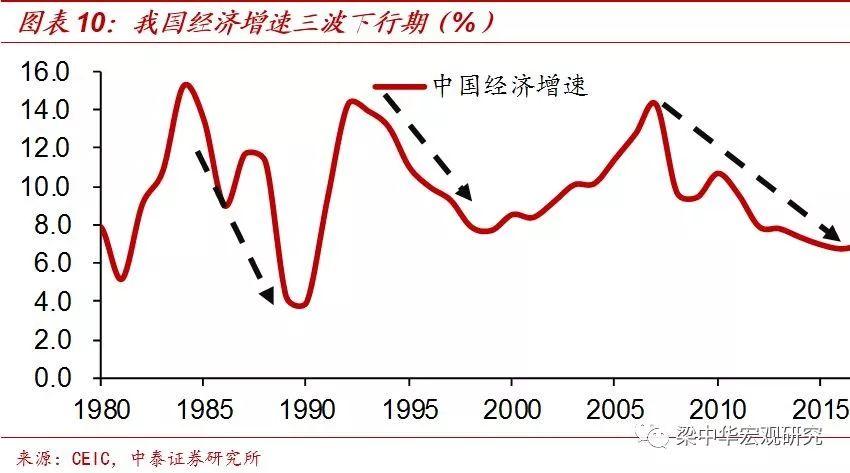 """第三代""""婴儿潮""""的消退:40年未见之变局"""