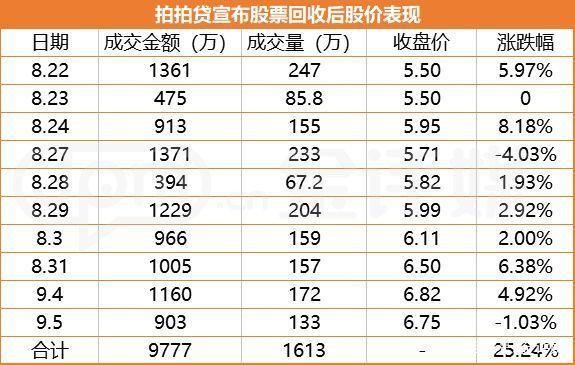2018大变局 | 互金平台生死劫