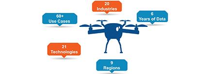 IDC:2019 年无人机市场规模 123 亿美元,九成开支流向硬件