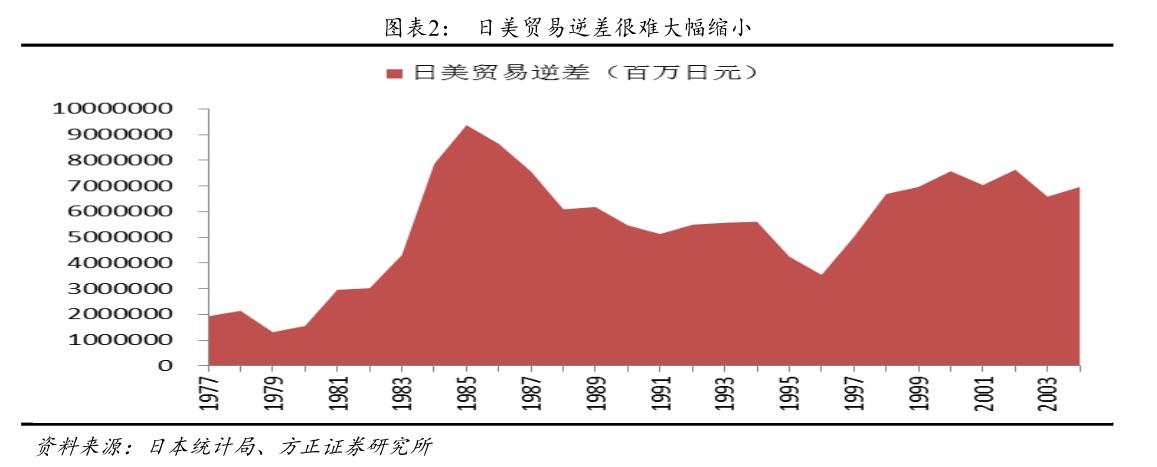 美国制裁公司的典型案例:1987年东芝事件始末