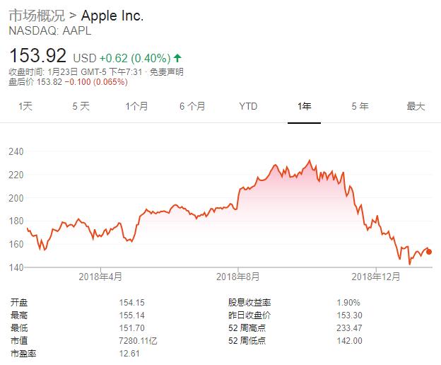 """""""去三星化""""继续推进:苹果挖来三星高管 负责自家电池研发"""