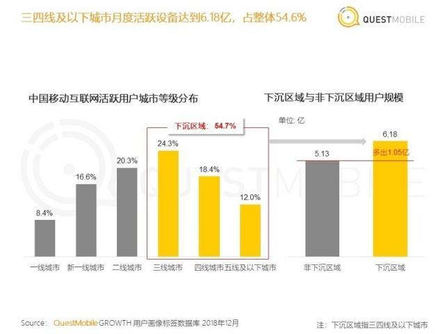 中国移动互联网2018年度报告:八大关键词总结与十大趋势