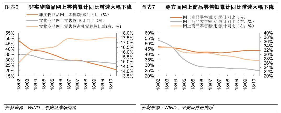 消费升级与降级,均与房地产有关