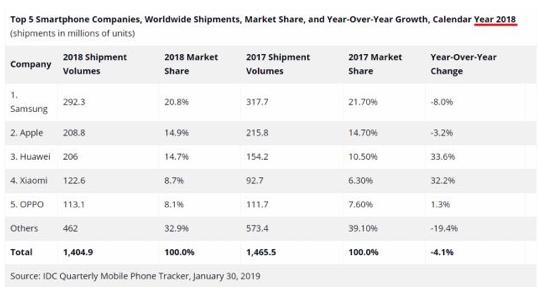 """苹果趋软 华为更""""硬"""":这次华为有点狂"""