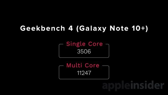 跑分谁更强?外媒发布iPhone XS Max与Galaxy Note 10+对比评测