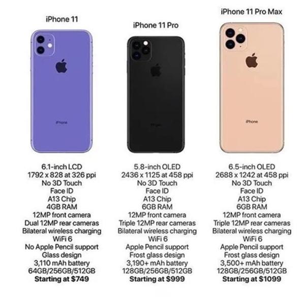 iPhone 11系列完整配置与价格曝光
