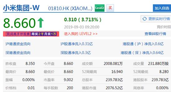 小米拟120亿港元于公开市场回购股份