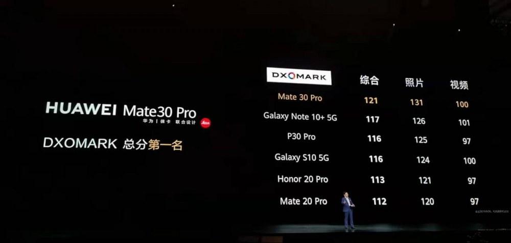 余承东:华为第二代5G手机Mate30系列 全面干翻苹果