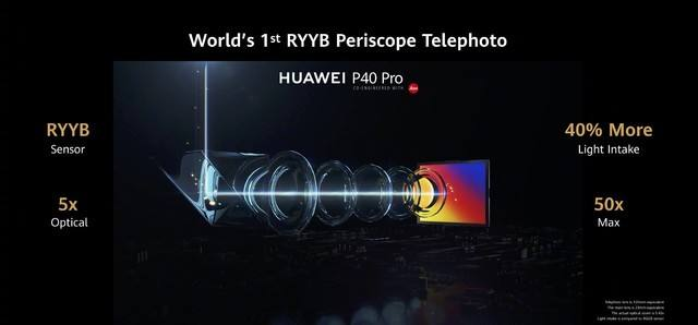 入手前必看:荣耀30 Pro+与华为P40 Pro全面对比