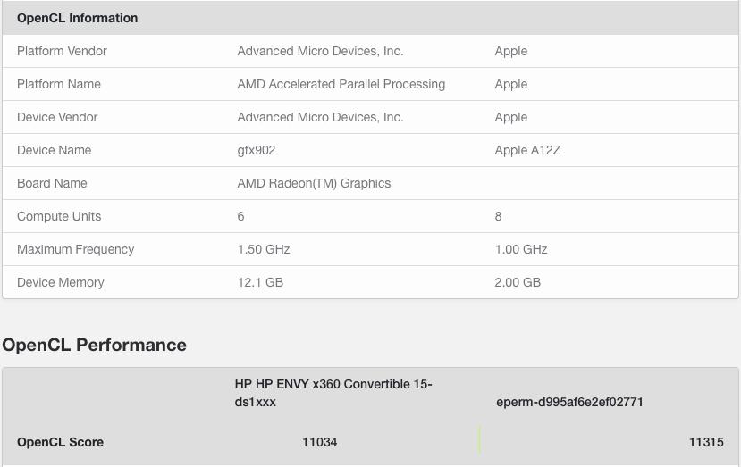 苹果自研PC处理器曝光:5nm 12核、性能PK英特尔 AMD旗舰U