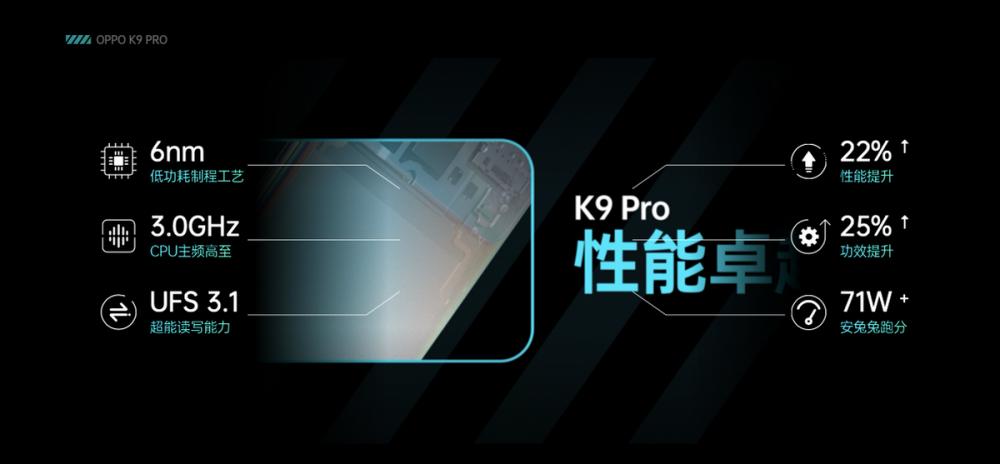 "K系列新品""芯""升级,OPPO K9 Pro再次打造硬核之作"