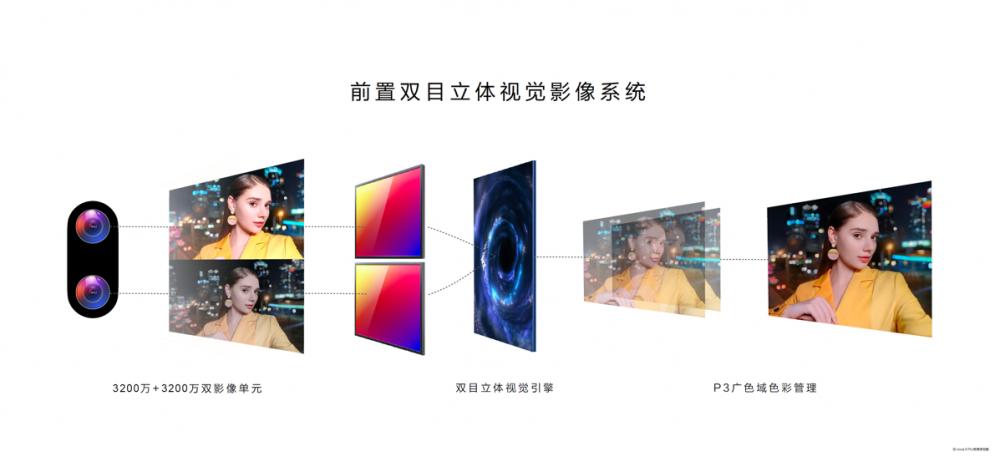 华为nova9系列正式发布:年轻人的鸿蒙手机 引领影像社交时代
